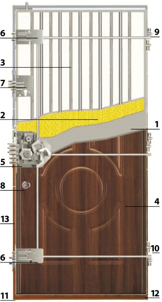 металлические входные двери на щукинской